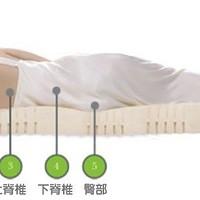 一切为了优质睡眠 篇三:光说不练假把式,一次不科学的床垫测试实验