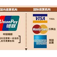 玩转信用卡——卡组织