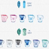 瓦力生活馆 篇一:来自德国的问候:BRITA 碧然德 Marella金典系列3.5L 滤水壶 使用评测