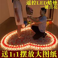 """#七夕#秀恩爱#送女生礼物需要掌握这些""""套路""""!"""