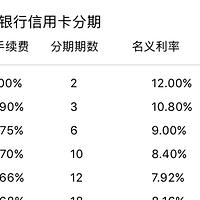 人生第一次账单分期:动辄十几个点的分期年化利率到底值不值?
