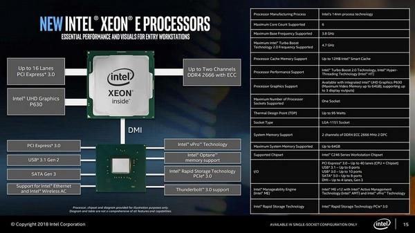 6核/12线程、性能提升45%:intel 英特尔 发布 Xeon E-2100系列 处理器