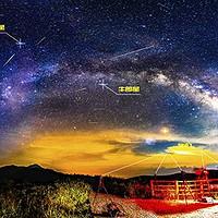 摄影笔记 篇二:星空摄影终结篇:银河、延时、星轨、星云、流星雨,从计划制定到拍摄一篇搞定!