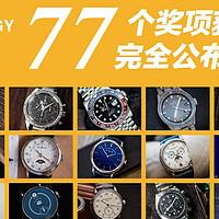 钟表界也有米其林指南?2018年最值得买的表都在这儿了!