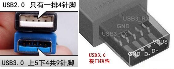 Type-C到底强在哪?了解USB接口的发展史,看这一篇就够了
