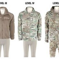 名词大全:ECWCS 扩展型寒冷气候士兵着装系统
