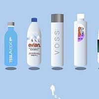 聊聊瓶装水