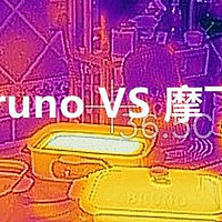 为何值得买 篇一:Bruno VS 摩飞,硬核玩家!所有你想知道的都在这里!