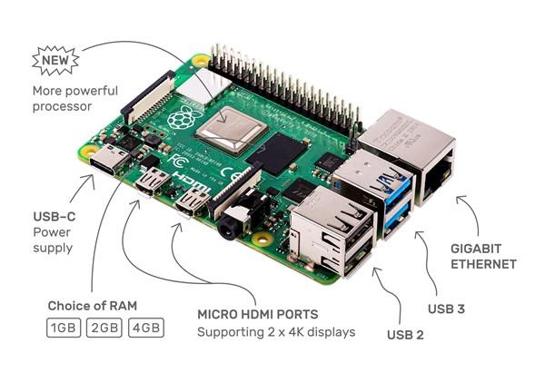 非标设计终翻车:树莓派 4 USB-C 接口设计不规范,供电兼容性不佳