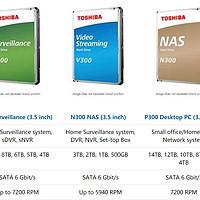 东芝X300机械硬盘~千元级别的8T非SMR机械硬盘开箱简评(黑五海淘交作业)