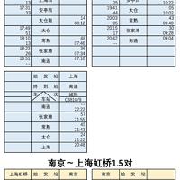 出行提示:扬州、南通通高铁啦!上海到扬州只需2小时22分钟 今天11时起售票!