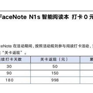 打卡0元购 篇二:掌阅年底新车FaceNote N1s智能阅读本打卡0元购活动