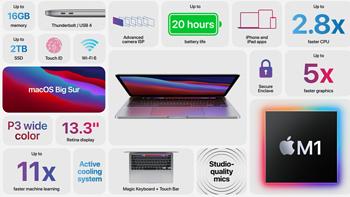 苹果新Mac更适合办公了,微软Office 365更新对M1芯片原生支持