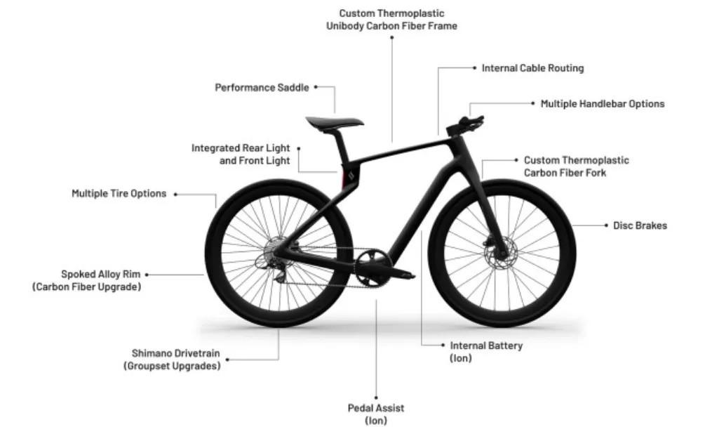 2万元/辆的3D打印碳纤维自行车开卖了