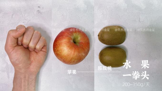 建议收藏!18张图教会你,如何用一只手测算每天要吃多少食物