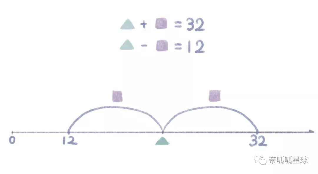 """""""鸡兔同笼""""竟然一画就明白!向北大数学博士偷师后才知道,数学好不好真的和智商没关系"""