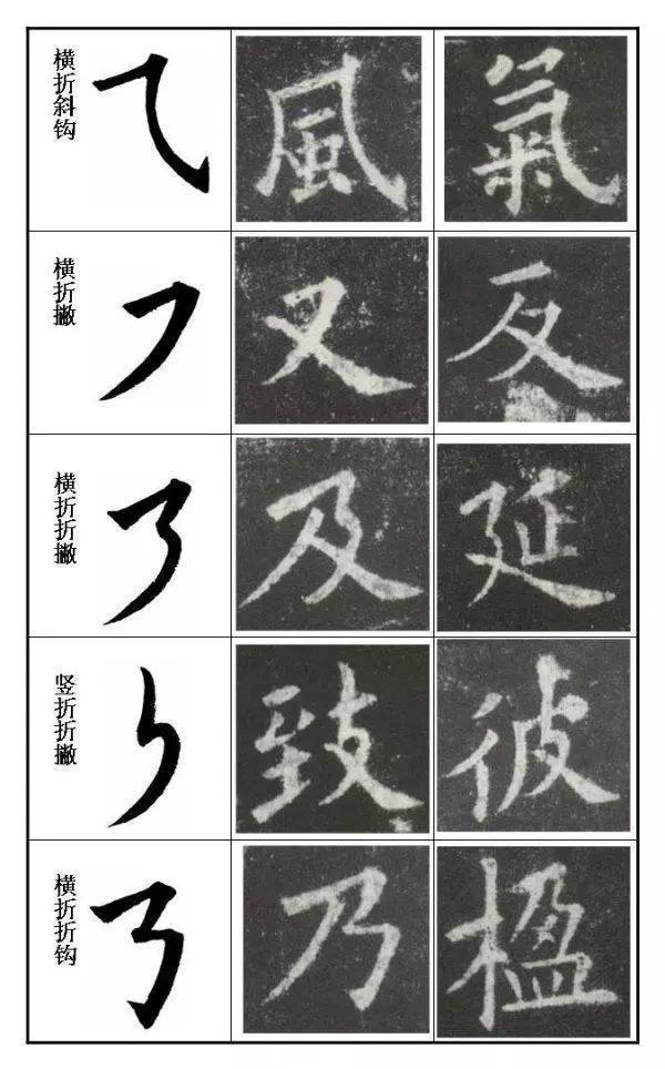 毛笔书法入门字帖教程