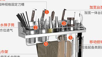 一个实用购物清单,让你的厨房告别杂乱