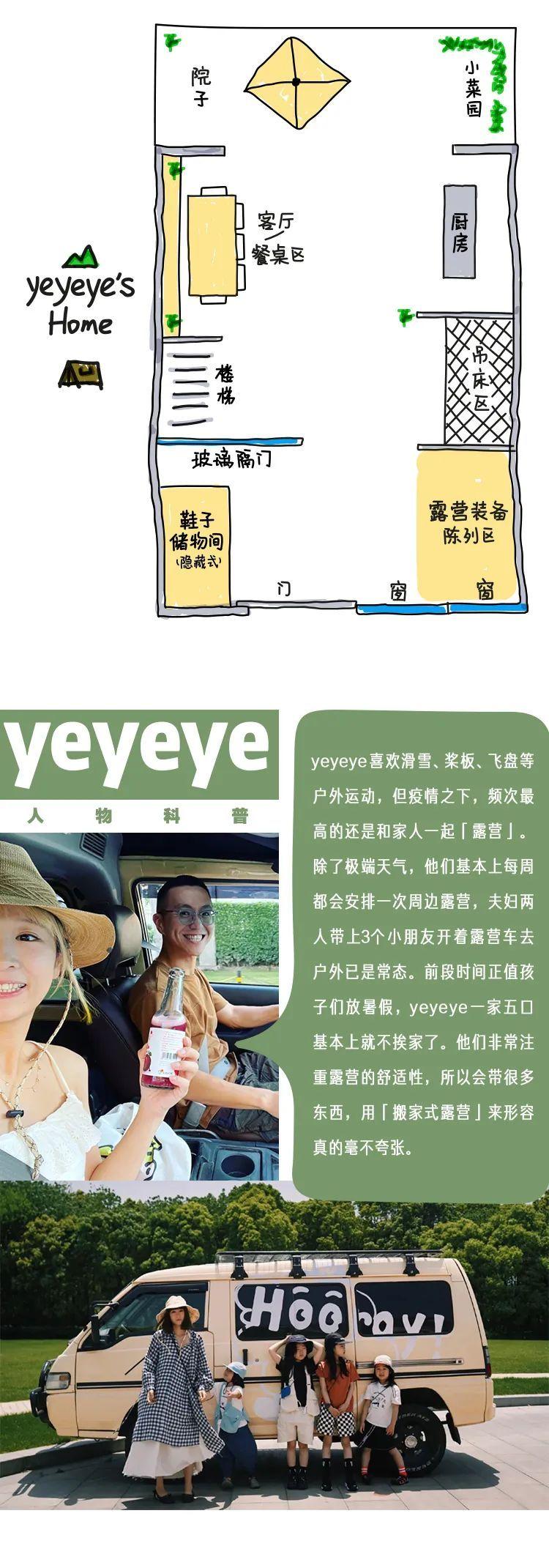yeyeye:居住空间是自己利用出来的