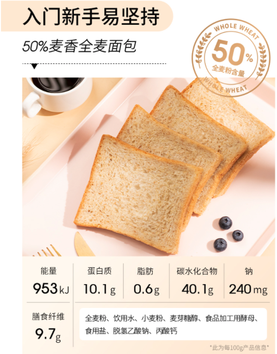 全麦面包如何选?收藏这篇就够了!附8款全麦面包推荐